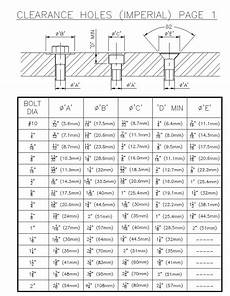 Screw Counterbore Size Chart Clearance Hole Chart Amulette