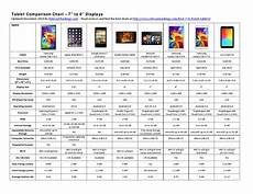 Kindle Fire Comparison Chart 2018 2014 Best Tablet Comparison Chart 7 To 8 Inch Displays