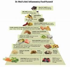 healthy anti inflammatory diet for arthritis