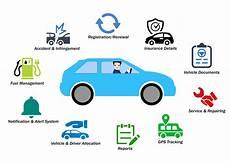Vehicle Fleet Management Navotar A One Stop Shop For Fleet Management