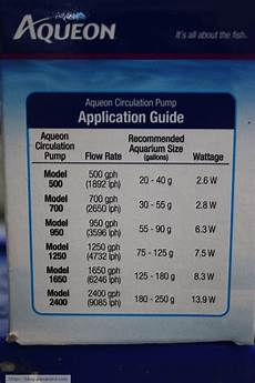 Powerhead Size Chart New Aqueon Powerheads Aquanerd