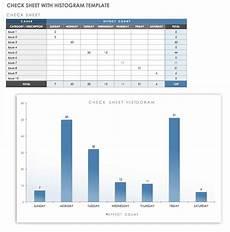 Histogram Template Resource Management 101 Smartsheet