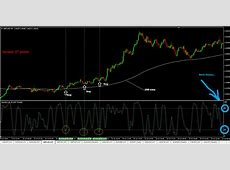 200EMA And Stochastic Indicator Forex Scalping Strategy