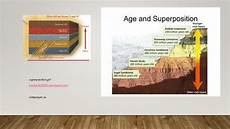 Historical Geology Study Guide