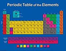 Table Of Elements Chart Periodic Table Of The Elements Chart Tcr7575 Teacher