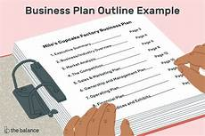 New Business Outline How To Write A Business Plan Business Plan Outline