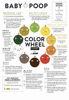Infant Bowel Movement Color Chart Baby Guide