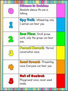 Voice Chart 2ndgradesmiles Voice Level Chart