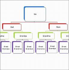 Genogram Template Maker 6 Genogram Blueprint Sampletemplatess Sampletemplatess