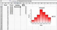 Histogram Template Creating Calc Templates Neowiki