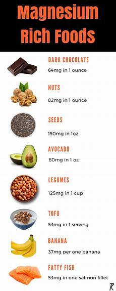 Magnesium In Foods Chart Magnesium Rich Foods What To Eat To Up Your Magnesium