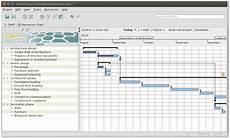 Project Management Gantt Chart Software Free The Top 28 Free And Open Source Project Management