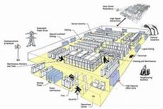 Data Center Hvac Design Data Centers Tag Mechanical Amp Electrical Engineers