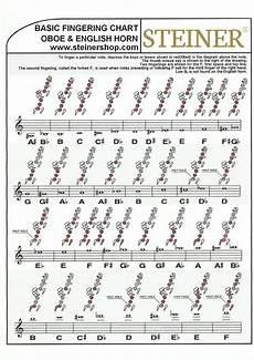 Oboe Chart Oboe And Cor Anglais Chart By Steiner Music Issuu