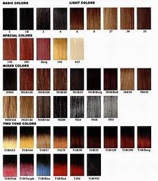 Hair Number Chart Yaki Hair Color Chart Mixing Hair Color Hair Chart