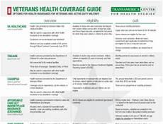 Va Dental Eligibility Chart Veterans Health Care Guide
