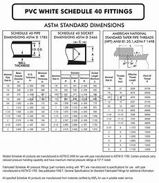 Pvc Pipe Fittings Chart Schedule 40 Pvc Reducing Adapter 2 Quot Mpt X 3 Quot Soc