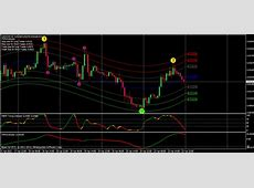 New Mbfx.v2!the Best Forex System In The Market   Adverts