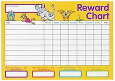 Toddlers Reward Chart Motivate Your Child To Perform Better With These Reward