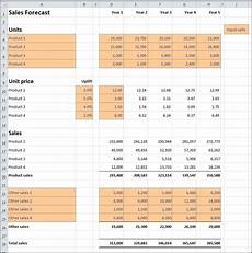 Forecasting Spreadsheet Template Sales Forecast Spreadsheet Template Plan Projections