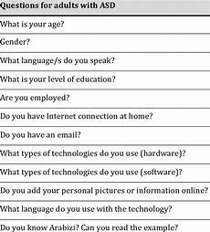 Interest Interview Questions 3 Interview Questions Addressed To The Adults With Asd