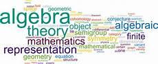 Terms In Algebra Algebra Vocabulary Know It All