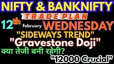 Nifty Option Premium Chart Bank Nifty Amp Nifty Tomorrow 12th February 2020 Daily Chart