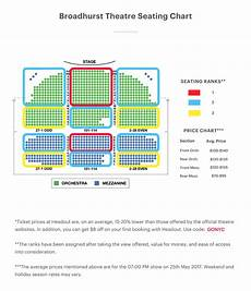 Stern Theater Seating Chart Broadhurst Theater Seating Chart Seating Guide