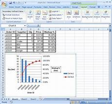 Excel Line Chart Two Y Axis Ms Excel 2007 Create A Chart With Two Y Axes And One