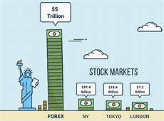 THE ABC OF FOREX TRADING   Finance Illustrated