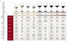 Printable Wine Pairing Chart Wine Chart Wine Chart Wine Food Pairing Wine Pairing
