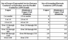 Grounding Conductor Size Chart Grounding And Bonding Of Electrical Systems Help Ez Pdh Com