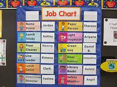 List Of Job Boards Classroom Job Charts 38 Creative Ideas For Assigning