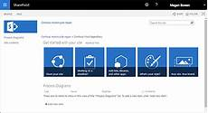 Site Template Sharepoint Using Templates To Create Different Kinds Of Sharepoint