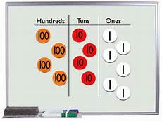 Place Value Chart With Disks Using Number Discs To Teach Place Value Ignited