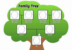 Printable Family Tree For Kids Printable Pdf Family Tree Page To Complement By