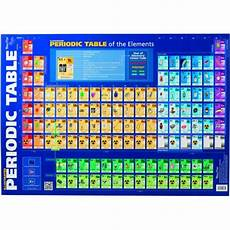 Classroom Periodic Table Wall Chart Periodic Table Wall Chart Double Sided Officemax Myschool