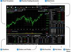 Free Stock Chart Widgets Freestockcharts Com Web S Best Streaming Realtime Stock