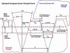 acme thread calculator general purpose