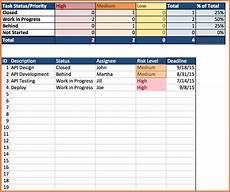 Free Project Management Template 7 Project Management Spreadsheet Template Excel Excel
