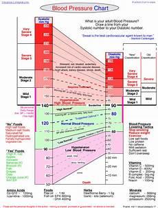Blood Pressure Chart For Kids Healthcare Blood Pressure Monitoring September 2010
