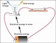Light Energy To Electrical Energy Examples Section 2 1 January 2014
