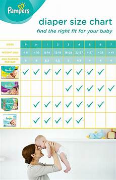 How Many Diapers Per Day By Age Chart Diaper Size And Weight Chart Guide Diaper Sizes Baby