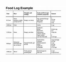 Food Log Sample How Do I Keep On With A Diet Regime