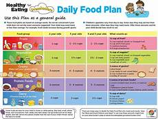 Daily Nutrition Chart For Children Nutrition Program The Shul S Child Enrichment Center