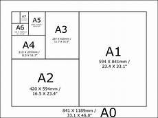 A7 Size Paper Standard Paper Sizes Chart A0 A1 A2 A3 A4 A5 A6 A7