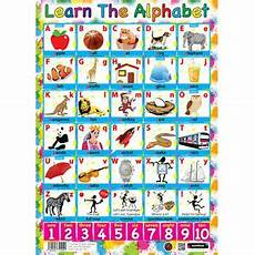 Alphabet And Number Wall Charts Know Amp Learn Your Alphabet Educational Poster Large Wall