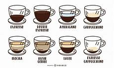 Different Types Of Coffee Coffee Type Stroke Design Vector Download