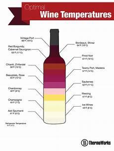 Wine Storing Temperature Chart Optimal Wine Temperature Chart Check Out Our Wine Storing