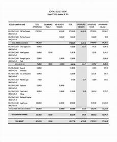 Budget Reporting Templates 47 Monthly Report Samples Word Docs Free Amp Premium